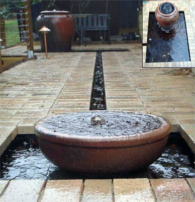 Inspirational idyllic garden water features home highlight for Garden feature ideas